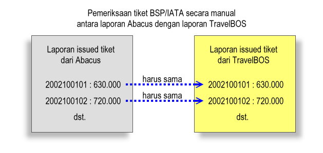 abacus how to change invoice